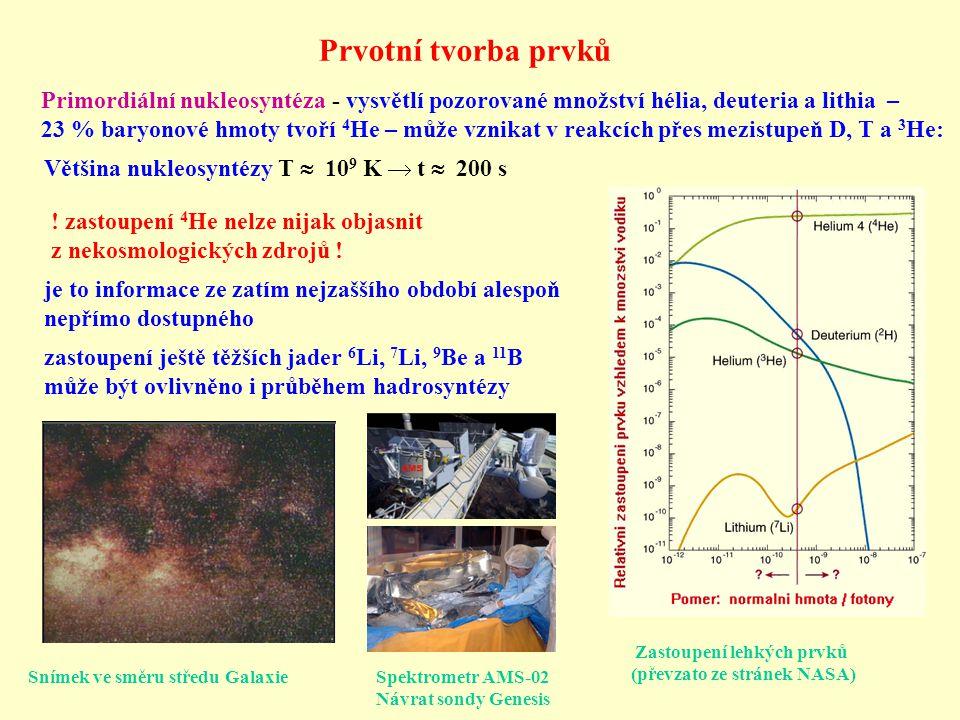 Prvotní tvorba prvků Primordiální nukleosyntéza - vysvětlí pozorované množství hélia, deuteria a lithia – 23 % baryonové hmoty tvoří 4 He – může vznik