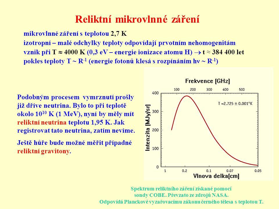 Reliktní mikrovlnné záření mikrovlnné záření s teplotou 2,7 K izotropní – malé odchylky teploty odpovídají prvotním nehomogenitám vznik při T  4000 K