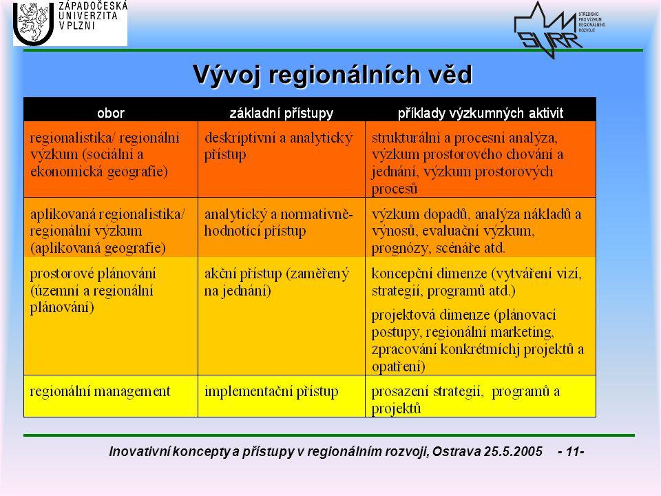 Inovativní koncepty a přístupy v regionálním rozvoji, Ostrava 25.5.2005 - 11- Vývoj regionálních věd