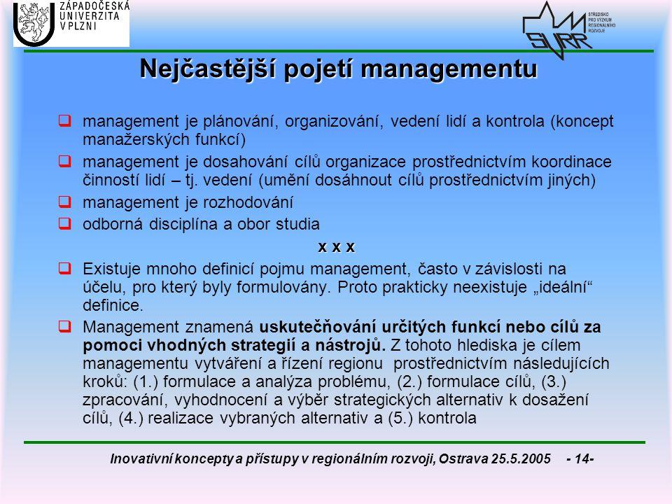 Inovativní koncepty a přístupy v regionálním rozvoji, Ostrava 25.5.2005 - 14- Nejčastější pojetí managementu  management je plánování, organizování,