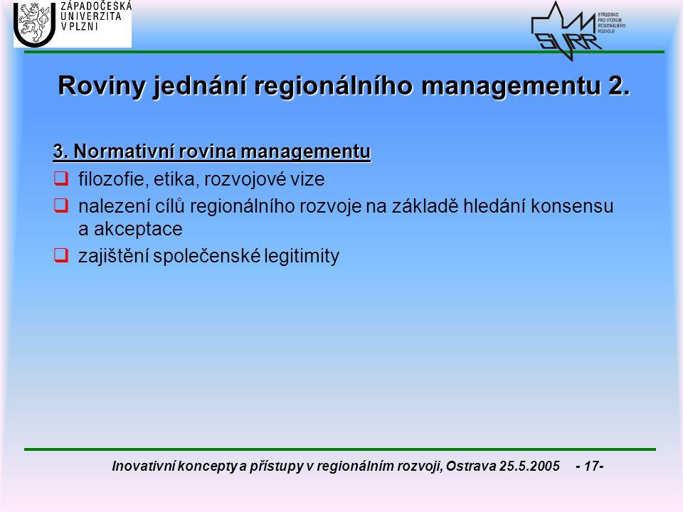 Inovativní koncepty a přístupy v regionálním rozvoji, Ostrava 25.5.2005 - 17- Roviny jednání regionálního managementu 2. 3. Normativní rovina manageme