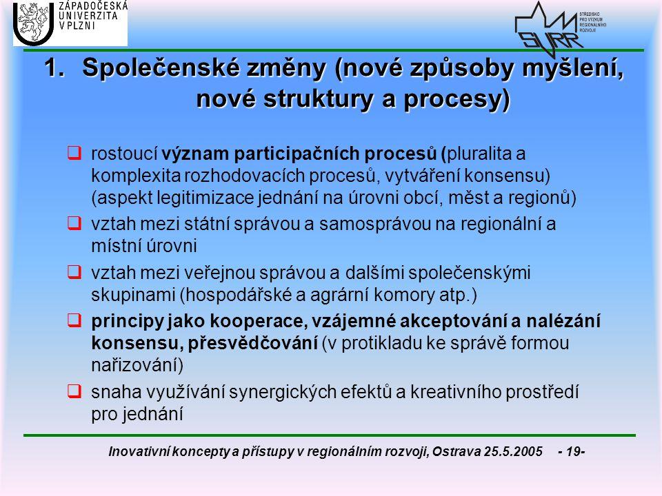 Inovativní koncepty a přístupy v regionálním rozvoji, Ostrava 25.5.2005 - 19- 1.Společenské změny (nové způsoby myšlení, nové struktury a procesy)  r