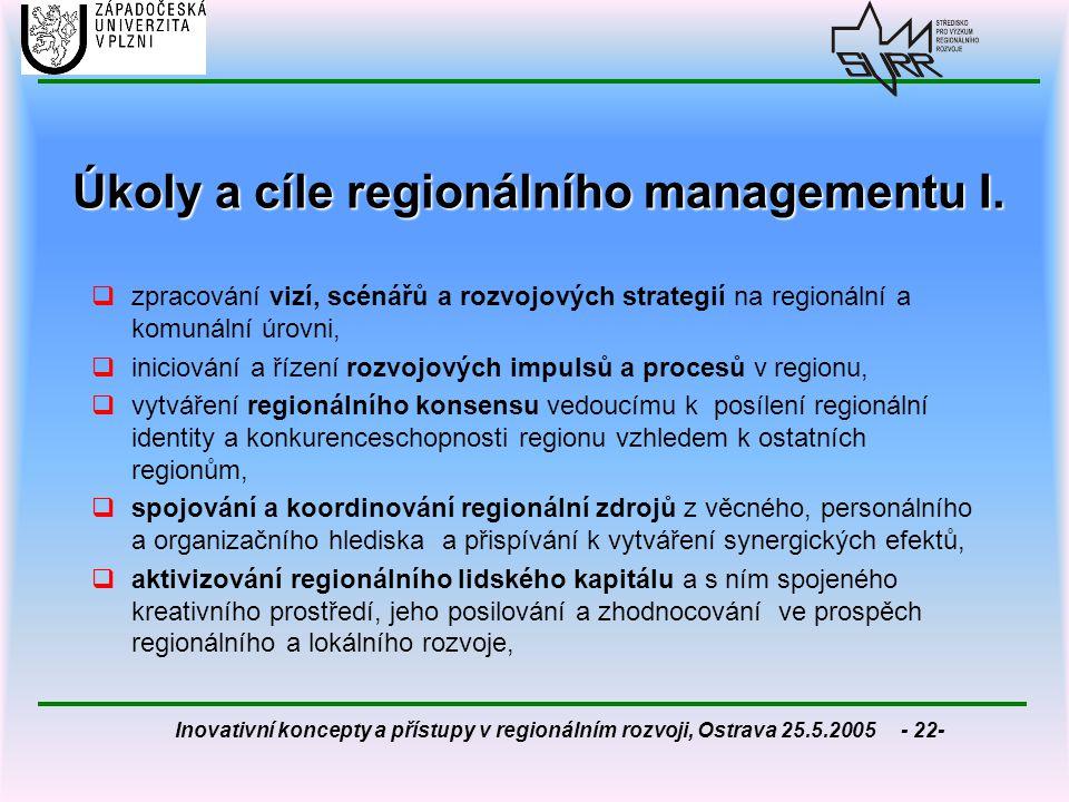Inovativní koncepty a přístupy v regionálním rozvoji, Ostrava 25.5.2005 - 22- Úkoly a cíle regionálního managementu I.  zpracování vizí, scénářů a ro