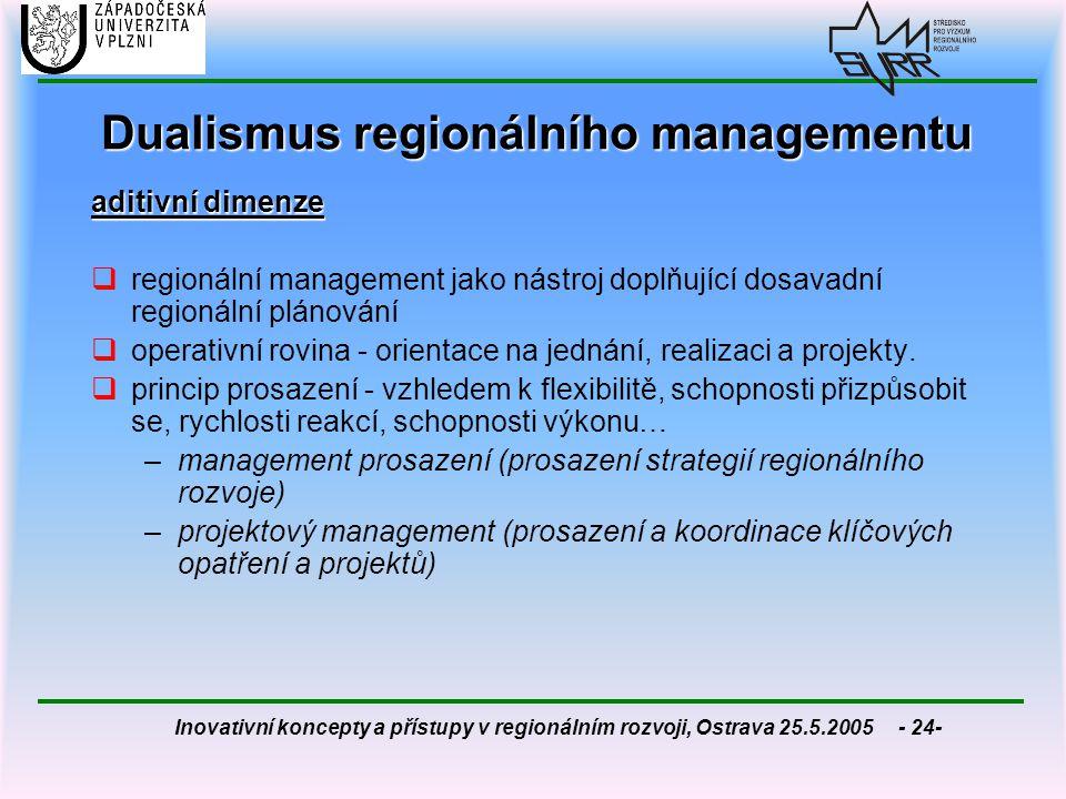 Inovativní koncepty a přístupy v regionálním rozvoji, Ostrava 25.5.2005 - 24- Dualismus regionálního managementu aditivní dimenze  regionální managem