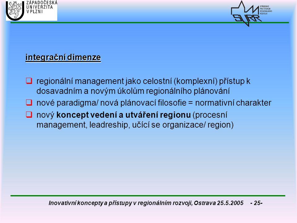 Inovativní koncepty a přístupy v regionálním rozvoji, Ostrava 25.5.2005 - 25- integrační dimenze  regionální management jako celostní (komplexní) pří