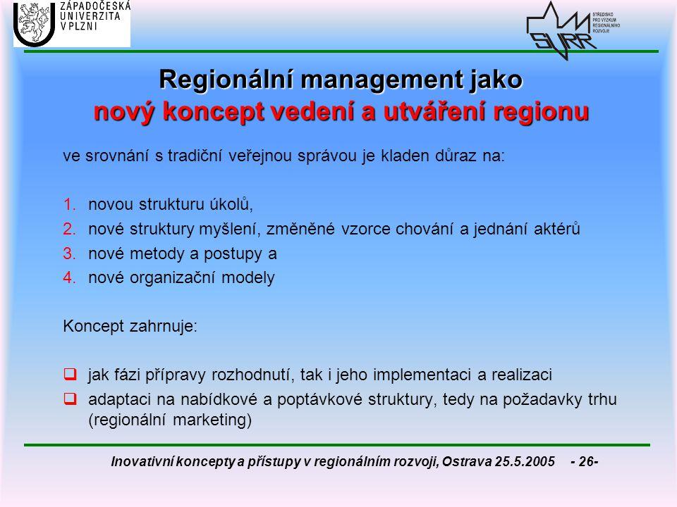 Inovativní koncepty a přístupy v regionálním rozvoji, Ostrava 25.5.2005 - 26- Regionální management jako nový koncept vedení a utváření regionu Region