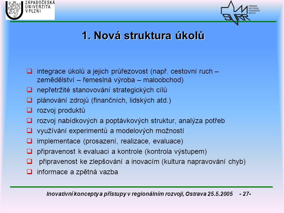 Inovativní koncepty a přístupy v regionálním rozvoji, Ostrava 25.5.2005 - 27- 1. Nová struktura úkolů  integrace úkolů a jejich průřezovost (např. ce
