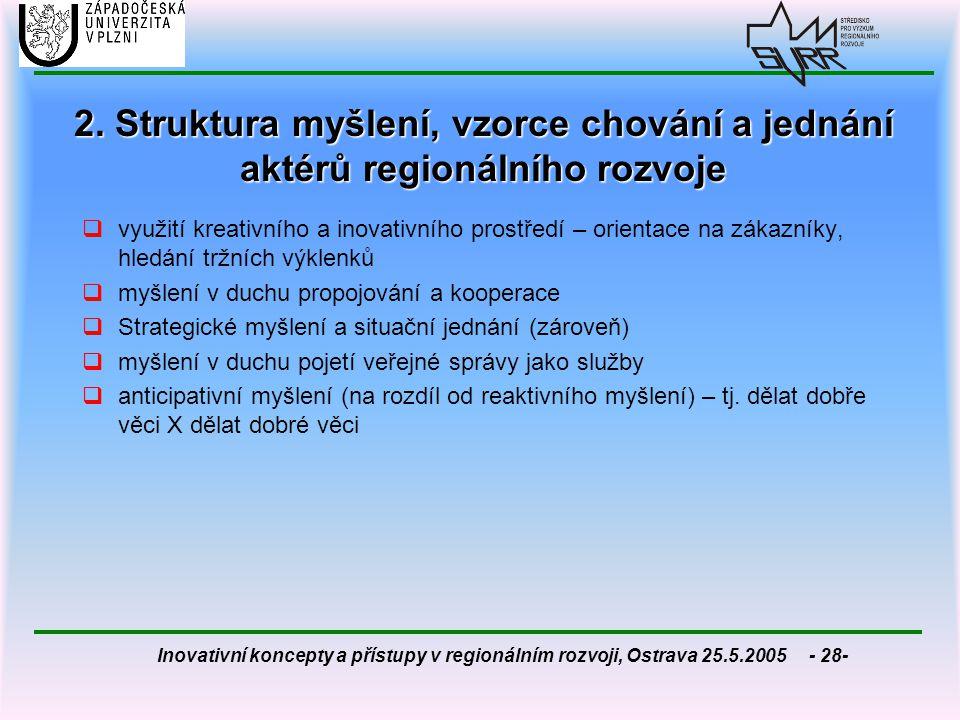 Inovativní koncepty a přístupy v regionálním rozvoji, Ostrava 25.5.2005 - 28- 2. Struktura myšlení, vzorce chování a jednání aktérů regionálního rozvo