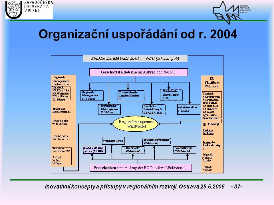 Inovativní koncepty a přístupy v regionálním rozvoji, Ostrava 25.5.2005 - 37- Organizační uspořádání od r. 2004