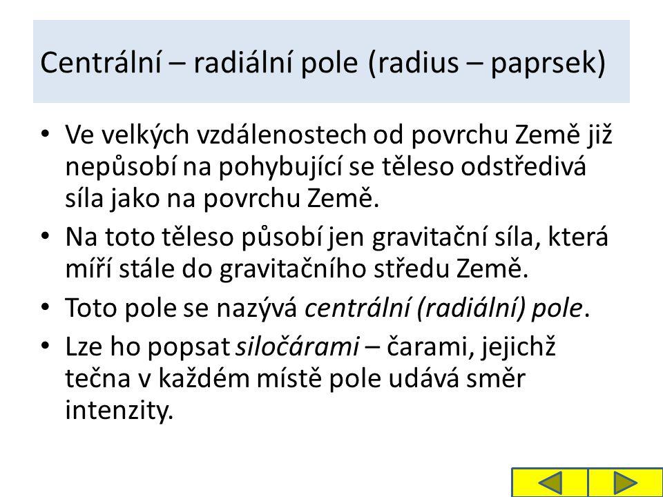 Centrální – radiální pole (radius – paprsek) Ve velkých vzdálenostech od povrchu Země již nepůsobí na pohybující se těleso odstředivá síla jako na pov