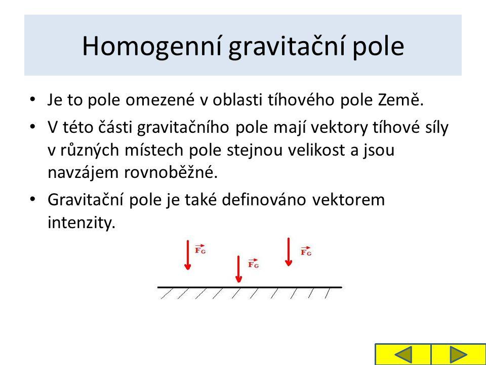 Homogenní gravitační pole Je to pole omezené v oblasti tíhového pole Země. V této části gravitačního pole mají vektory tíhové síly v různých místech p