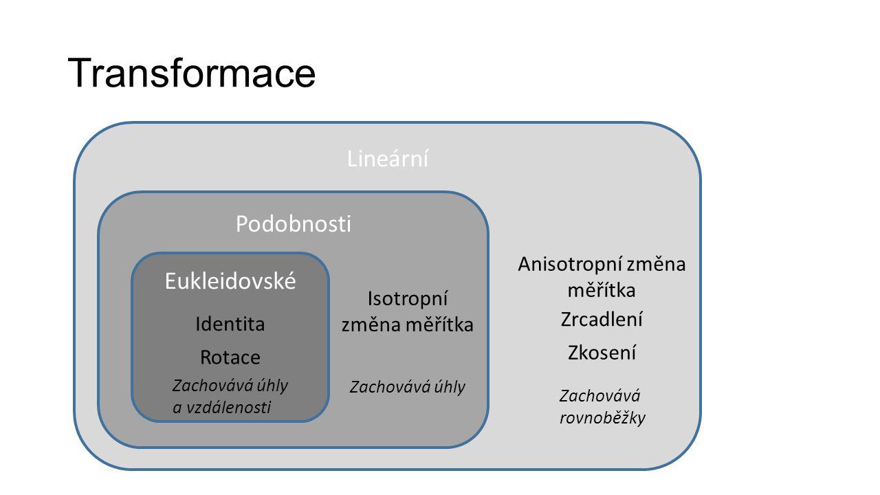 Lineární Anisotropní změna měřítka Zrcadlení Zkosení Zachovává rovnoběžky Transformace Podobnosti Isotropní změna měřítka Zachovává úhly Eukleidovské Rotace Identita Zachovává úhly a vzdálenosti