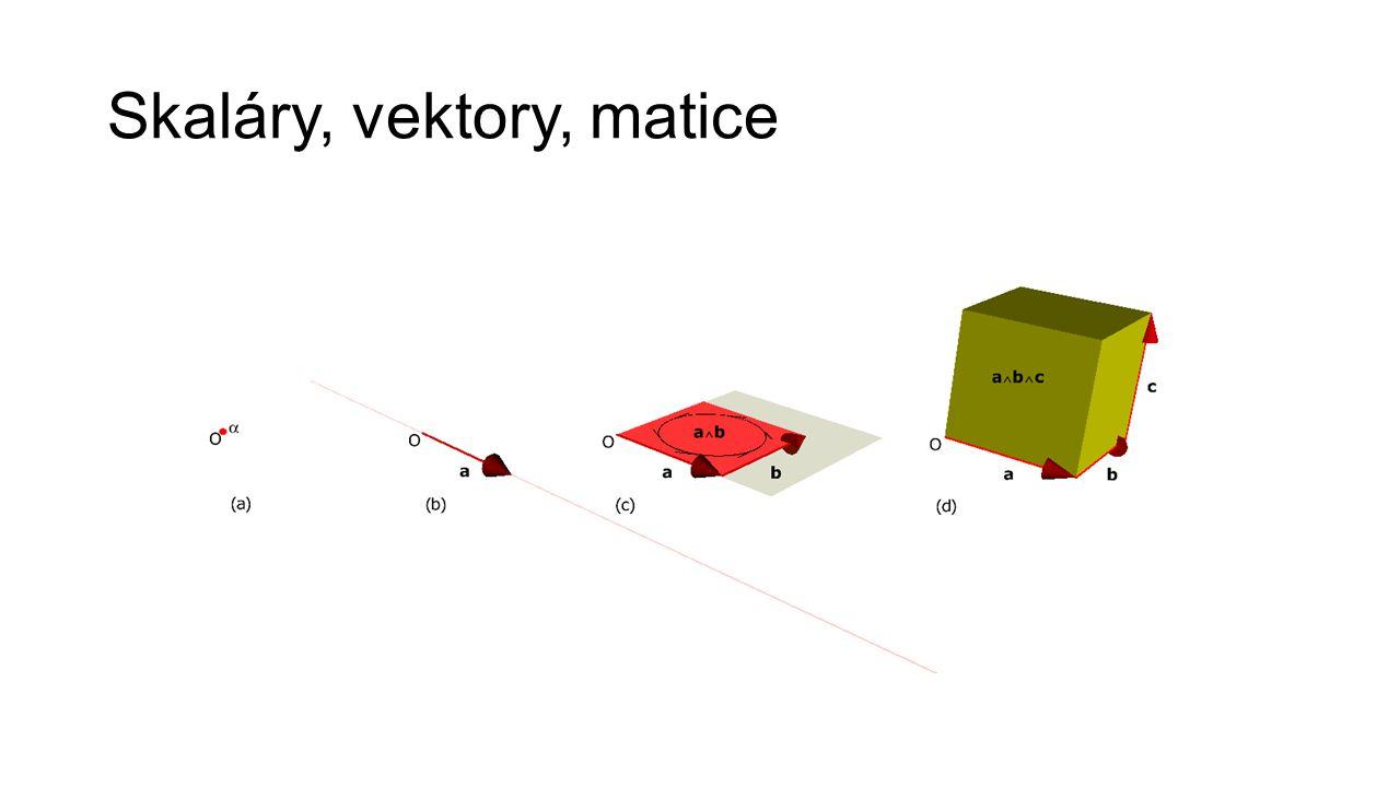 Skaláry, vektory, matice