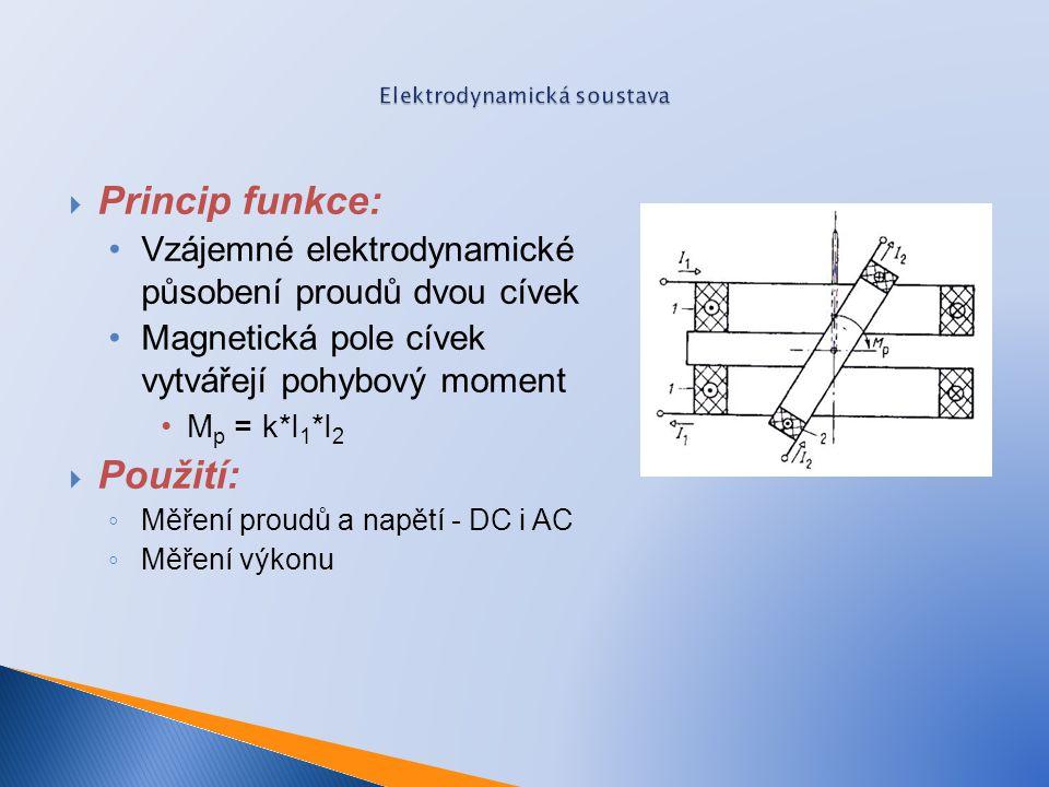  Princip funkce: Vzájemné elektrodynamické působení proudů dvou cívek Magnetická pole cívek vytvářejí pohybový moment M p = k*I 1 *I 2  Použití: ◦ Měření proudů a napětí - DC i AC ◦ Měření výkonu