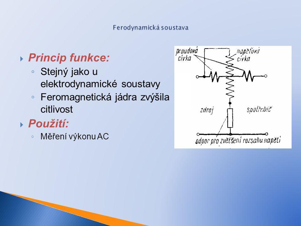  Princip funkce: ◦ Stejný jako u elektrodynamické soustavy ◦ Feromagnetická jádra zvýšila citlivost  Použití: ◦ Měření výkonu AC