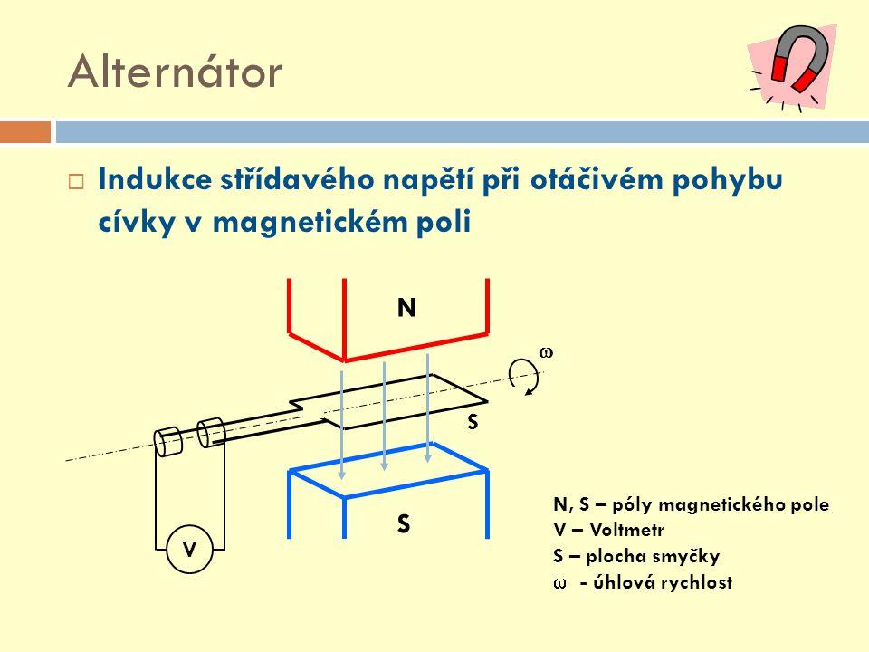Alternátor  Indukce střídavého napětí při otáčivém pohybu cívky v magnetickém poli N S V S  N, S – póly magnetického pole V – Voltmetr S – plocha sm
