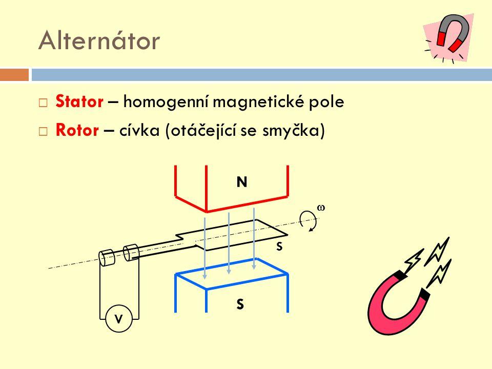 Alternátor  Stator – homogenní magnetické pole  Rotor – cívka (otáčející se smyčka) N S V S 