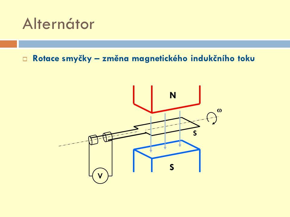 Alternátor  Rotace smyčky – změna magnetického indukčního toku N S V S 