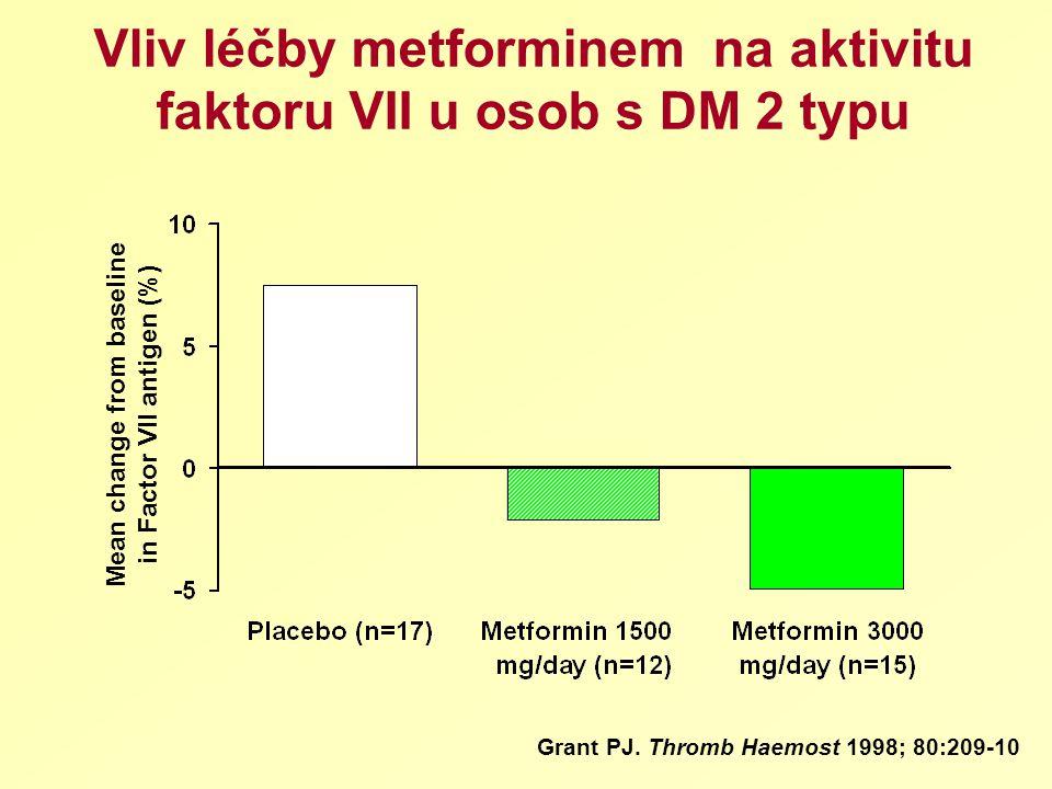 Vliv léčby metforminem na aktivitu faktoru VII u osob s DM 2 typu Grant PJ.