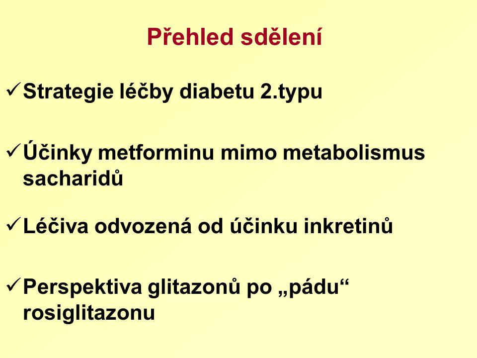 Přehled sdělení Strategie léčby diabetu 2.typu Účinky metforminu mimo metabolismus sacharidů Léčiva odvozená od účinku inkretinů Perspektiva glitazonů