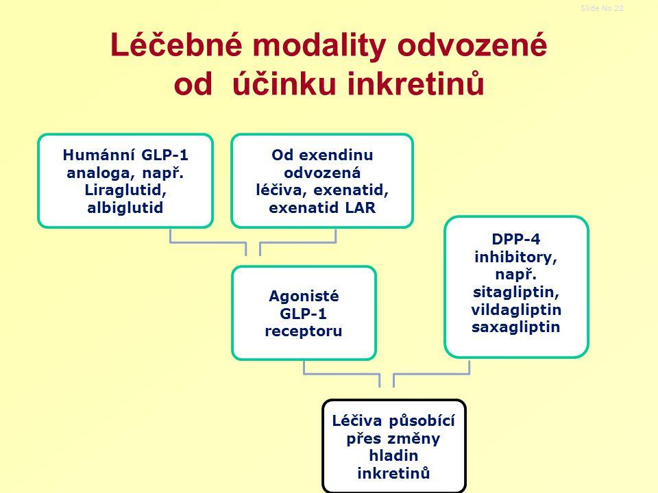 Léčebné modality odvozené od účinku inkretinů Slide No 22 Humánní GLP-1 analoga, např. Liraglutid, albiglutid Od exendinu odvozená léčiva, exenatid, e