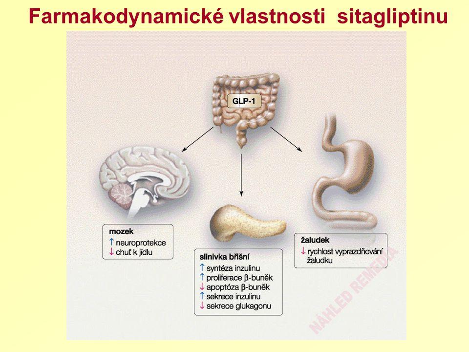 Farmakodynamické vlastnosti sitagliptinu