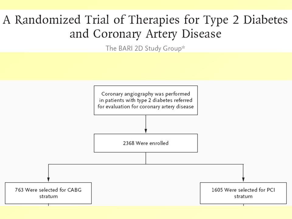 Intervence ve vztahu ke KVS riziku U osob s poškozeným cévním řečištěm ani sebelepší instrumentální výkon příliš nezlepší prognosu quo ad vitam