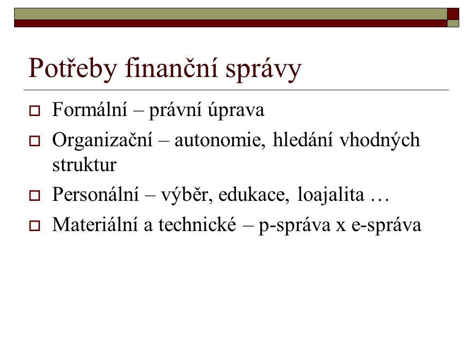 Potřeby finanční správy  Formální – právní úprava  Organizační – autonomie, hledání vhodných struktur  Personální – výběr, edukace, loajalita …  Materiální a technické – p-správa x e-správa