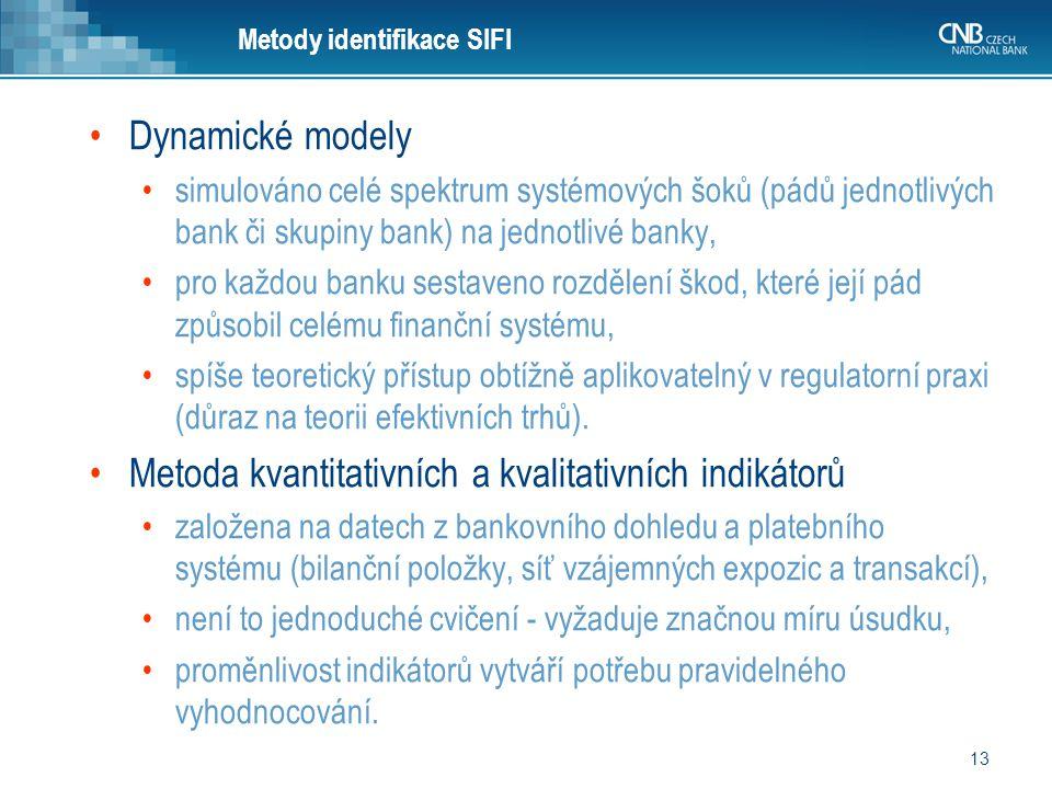 13 Metody identifikace SIFI Dynamické modely simulováno celé spektrum systémových šoků (pádů jednotlivých bank či skupiny bank) na jednotlivé banky, p