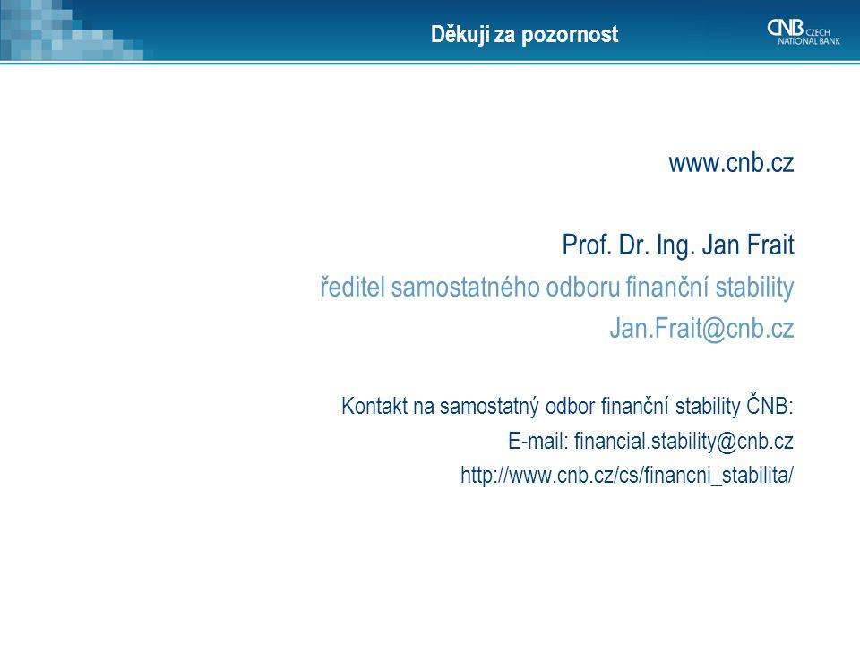 Děkuji za pozornost www.cnb.cz Prof. Dr. Ing. Jan Frait ředitel samostatného odboru finanční stability Jan.Frait@cnb.cz Kontakt na samostatný odbor fi
