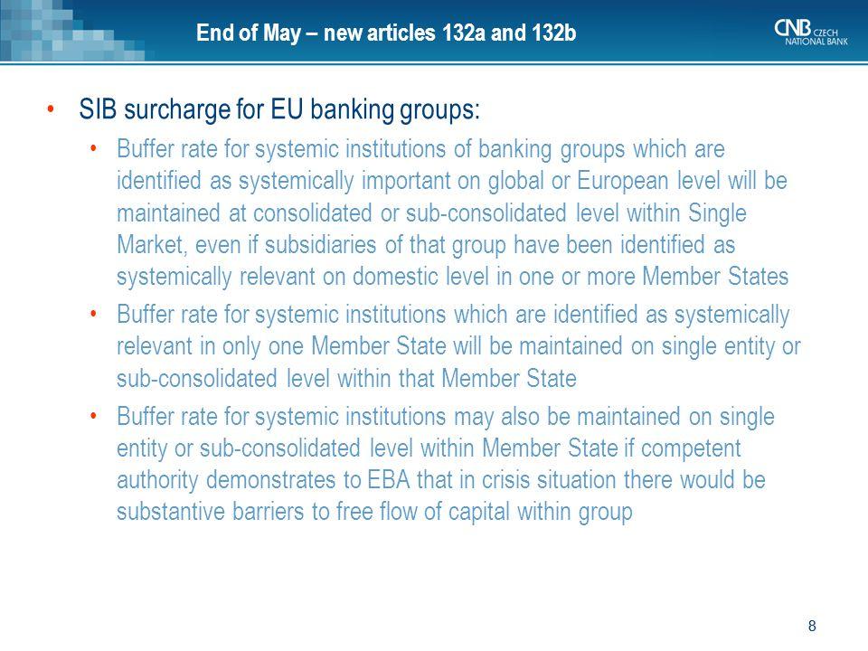 19 Výsledky analýzy systémové významnosti Všechny kategorie mají podobné rozdělení: malý počet bank s vysokým podílem (vysoká významnost) a velký počet bank se zanedbatelným podílem (normální významnost).