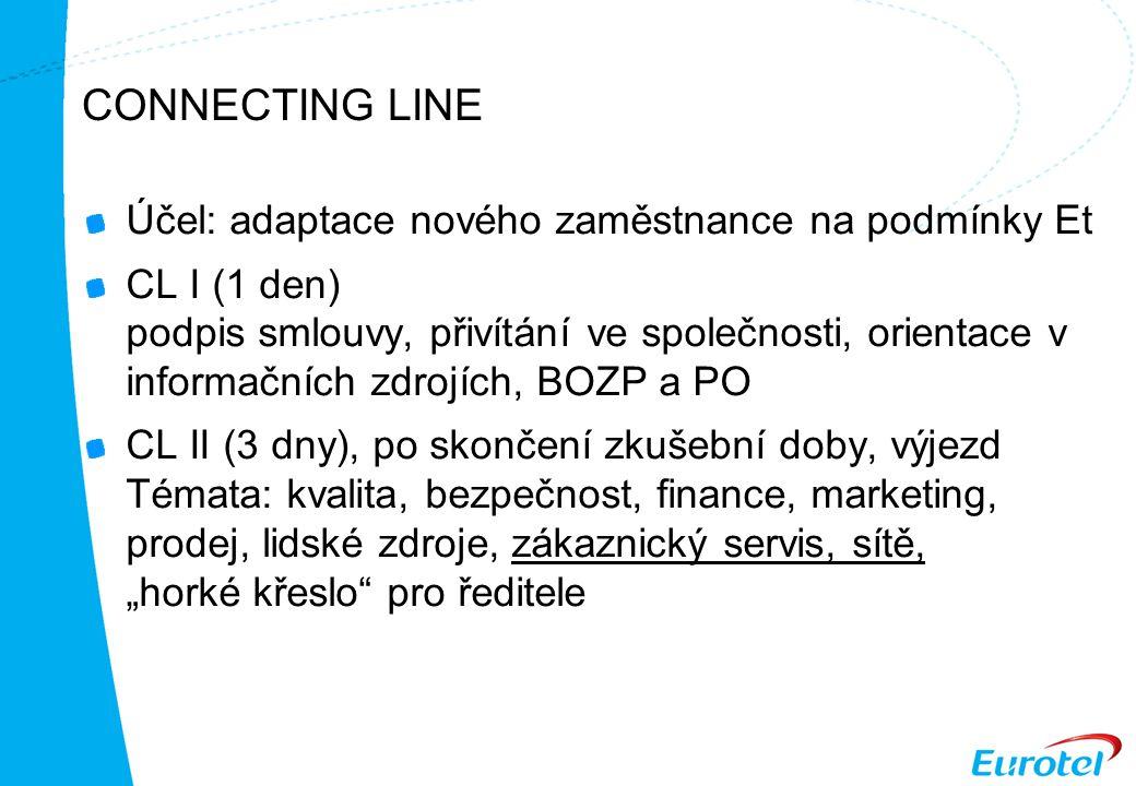"""CONNECTING LINE Účel: adaptace nového zaměstnance na podmínky Et CL I (1 den) podpis smlouvy, přivítání ve společnosti, orientace v informačních zdrojích, BOZP a PO CL II (3 dny), po skončení zkušební doby, výjezd Témata: kvalita, bezpečnost, finance, marketing, prodej, lidské zdroje, zákaznický servis, sítě, """"horké křeslo pro ředitele"""