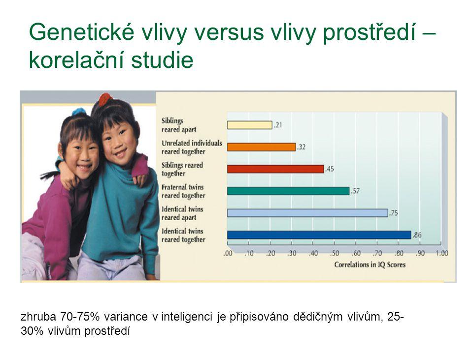 Genetické vlivy versus vlivy prostředí – korelační studie zhruba 70-75% variance v inteligenci je připisováno dědičným vlivům, 25- 30% vlivům prostřed