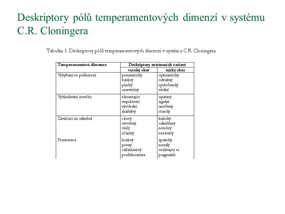 Deskriptory pólů temperamentových dimenzí v systému C.R. Cloningera