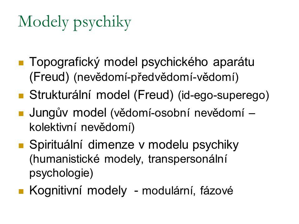 Modely psychiky Topografický model psychického aparátu (Freud) (nevědomí-předvědomí-vědomí) Strukturální model (Freud) (id-ego-superego) Jungův model