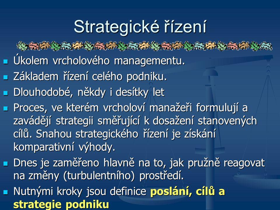 Poslání, cíle a strategie podniku Poslání – definuje základní funkci podniku, důvod existence podniku.