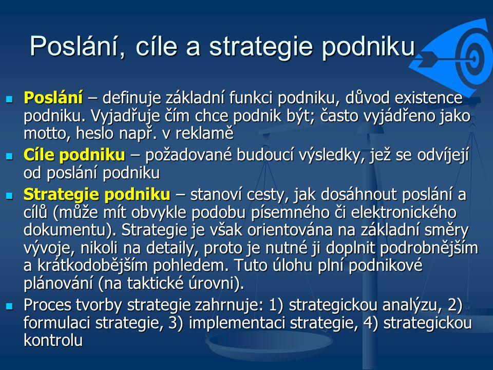 Proces tvorby strategie 1) Strategická analýza Cílem je identifikovat, analyzovat a ohodnotit všechny relevantní faktory, které zřejmě budou mít vliv na strategii podniku.