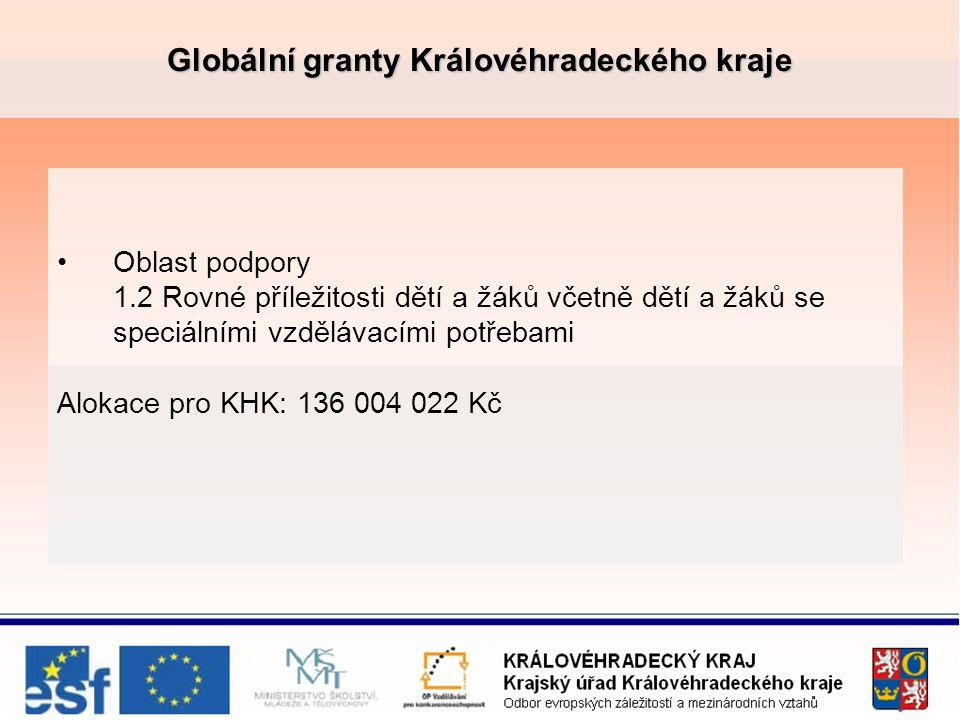 Globální granty Královéhradeckého kraje Oblast podpory 1.2 Rovné příležitosti dětí a žáků včetně dětí a žáků se speciálními vzdělávacími potřebami Alokace pro KHK: 136 004 022 Kč