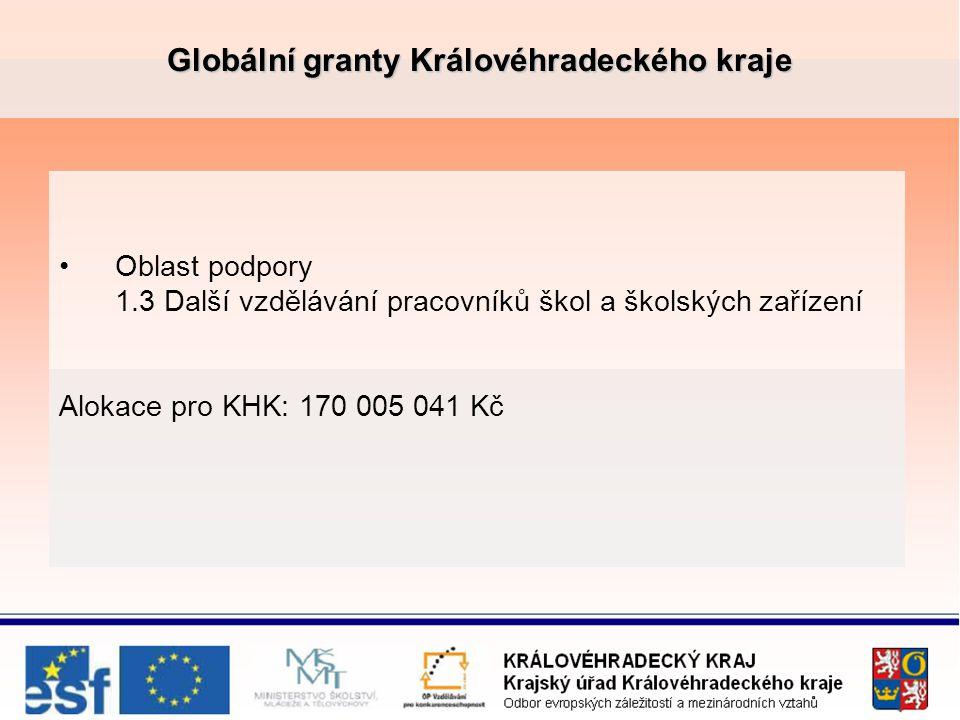 Globální granty Královéhradeckého kraje Oblast podpory 1.3 Další vzdělávání pracovníků škol a školských zařízení Alokace pro KHK: 170 005 041 Kč