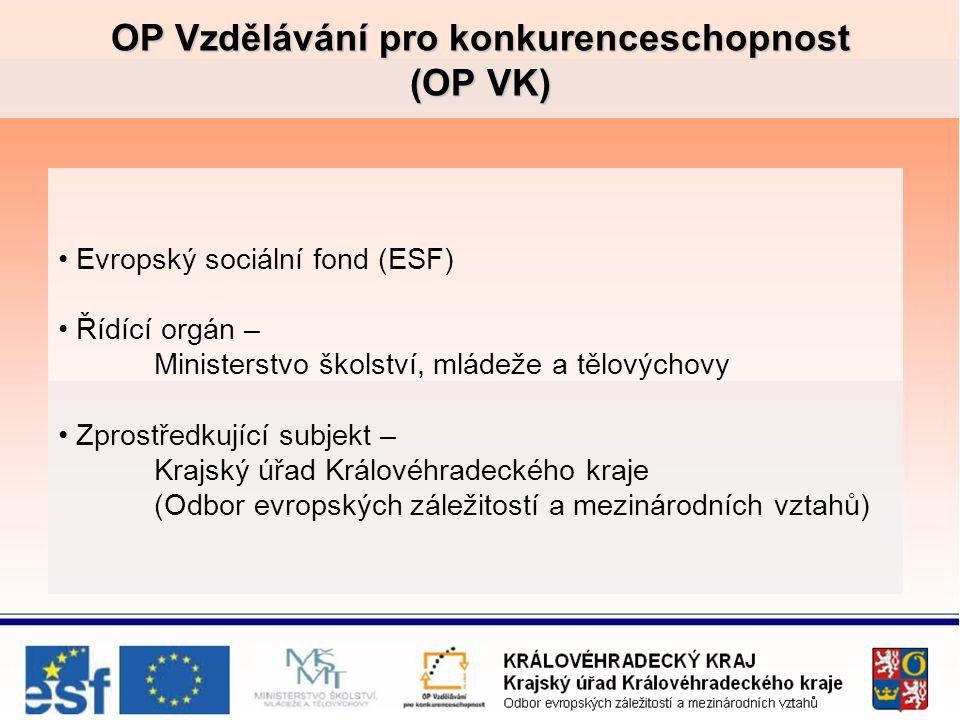 OP Vzdělávání pro konkurenceschopnost (OP VK) Evropský sociální fond (ESF) Řídící orgán – Ministerstvo školství, mládeže a tělovýchovy Zprostředkující subjekt – Krajský úřad Královéhradeckého kraje (Odbor evropských záležitostí a mezinárodních vztahů)
