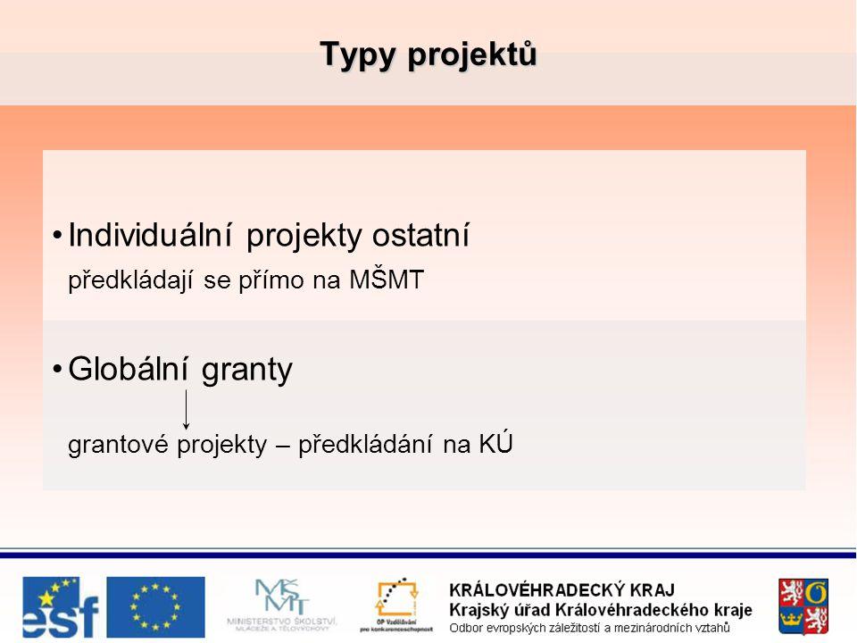 Výběrová kritéria 3.4 Publicita – 2 body definuje postupy, nástroje a rozsah propagace projektu, jak vůči účastníkům projektu, tak vůči veřejnosti