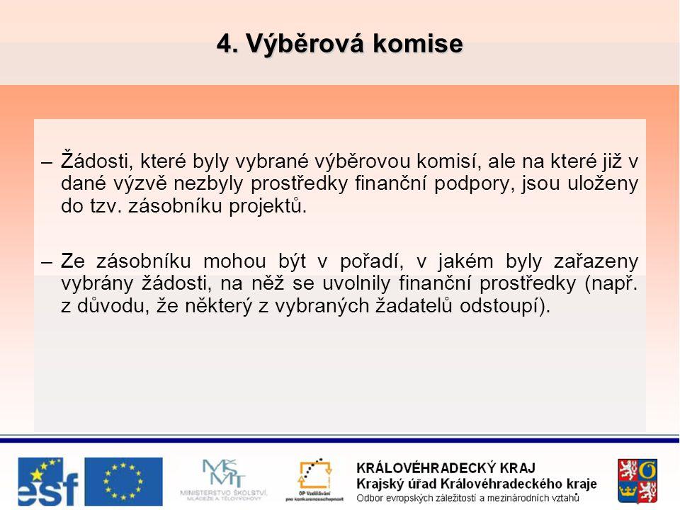 4. Výběrová komise –Žádosti, které byly vybrané výběrovou komisí, ale na které již v dané výzvě nezbyly prostředky finanční podpory, jsou uloženy do t