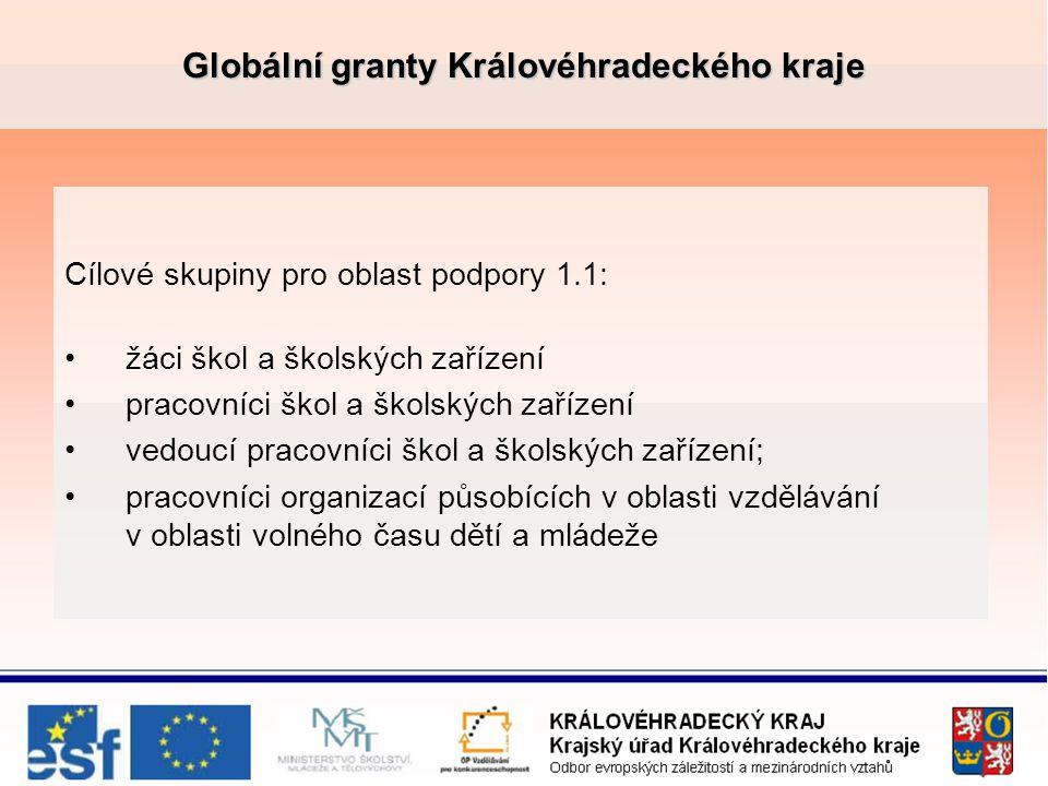 Příklady aktivit v rámci oblasti podpory Oblast podpory 1.1 – Zvyšování kvality ve vzdělávání Např.