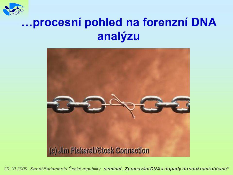 """20.10.2009 Senát Parlamentu České republiky seminář """"Zpracování DNA a dopady do soukromí občanů"""" …procesní pohled na forenzní DNA analýzu"""
