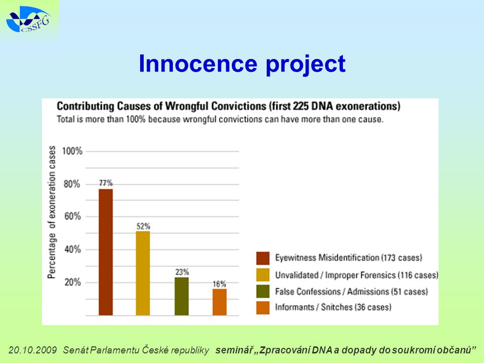 """20.10.2009 Senát Parlamentu České republiky seminář """"Zpracování DNA a dopady do soukromí občanů Innocence project"""