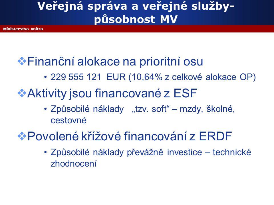 """Ministerstvo vnitra Veřejná správa a veřejné služby- působnost MV  Finanční alokace na prioritní osu 229 555 121 EUR (10,64% z celkové alokace OP)  Aktivity jsou financované z ESF Způsobilé náklady """"tzv."""