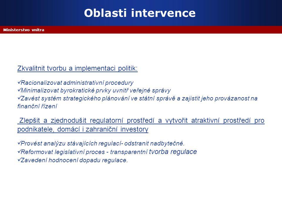 Ministerstvo vnitra Oblasti intervence Zkvalitnit tvorbu a implementaci politik: Racionalizovat administrativní procedury Minimalizovat byrokratické p