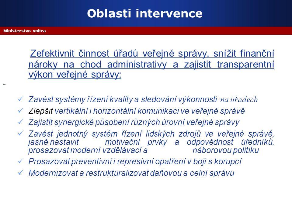 Ministerstvo vnitra Oblasti intervence Zefektivnit činnost úřadů veřejné správy, snížit finanční nároky na chod administrativy a zajistit transparentn