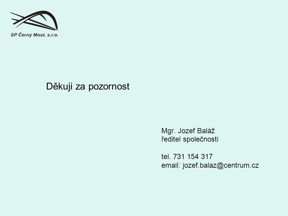 Děkuji za pozornost Mgr.Jozef Baláž ředitel společnosti tel.