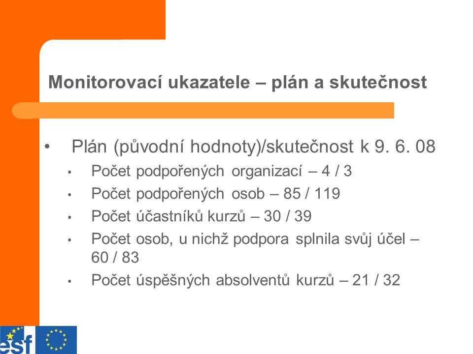 Monitorovací ukazatele – plán a skutečnost Plán (původní hodnoty)/skutečnost k 9.